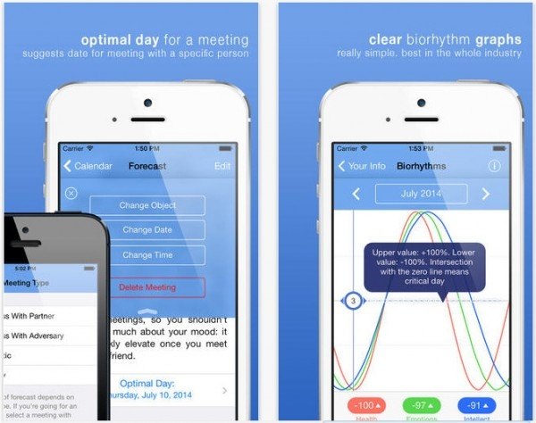 Humanist Lets You Understand the Physical, Psychological, and Intellectual Characteristics of Yourself and Others
