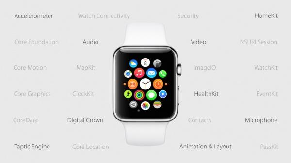 Why Having Native Apps on the Apple Watch is a Big Deal ... on apple car, apple wach, apple heart rate sensor, apple clock, apple ring, apple mac, apple wathc, apple wrist phone, apple gold, apple wearable, apple products, apple smartwatch, apple glasses, apple iphone logo, apple iwatch, apple electronics, apple beats, apple wristband, apple iphone 10, apple glass,