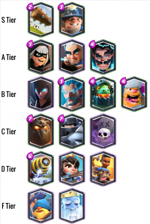 How To Get Legendary Cards In CR Quickly - Quora